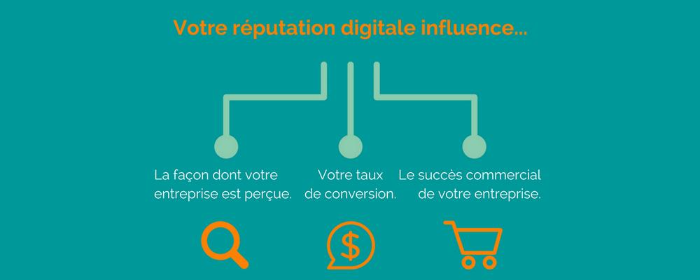 [Infographie] Gestion de l'e-reputation : une priorité pour les entreprises